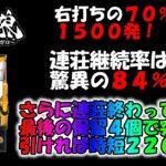 【パチンコ新台】10月導入「真・牙狼」高継続STで突時付きのスペックで登場!