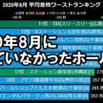 【2020年8月パチンコ店 スロット出玉】全国ワーストランキング
