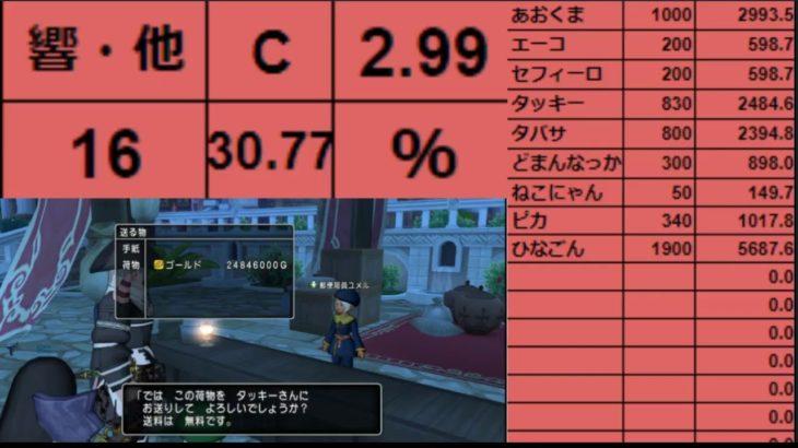 【ドラクエ10】ギャンブルの才能は開花させるもの、ギャンブルセンスは磨くもの!
